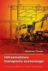 Infrastruktura transportu szynowego