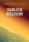 TABLICE KULTURY-STAW