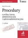 Procedury: cywilna, karna, administracyjna i sądowoadministracyjna