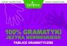 100% gramatyki języka norweskiego Tablice gramatyczne Kasperek Szymon