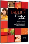 Tablice Literatura polska 1