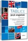Tablice: język angielski (+ rozmówki)