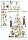 Plansza Piramida zdrowego żywienia
