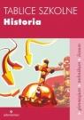 Tablice szkolne Historia