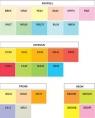 Papier kolorowy Mondi A4 - błękitny 80 g